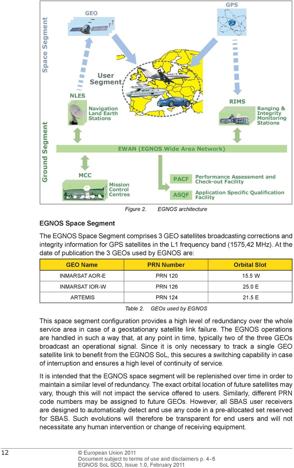 EGNOS architecture EGNOS Space Segment The EGNOS Space Segment comprises 3 GEO satellites broadcasting corrections and integrity information for GPS satellites in the L1 frequency band (1575,42 MHz).