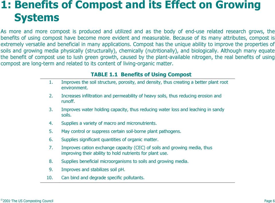 Compost has the unique ability to improve the properties of soils and growing media physically (structurally), chemically (nutritionally), and biologically.