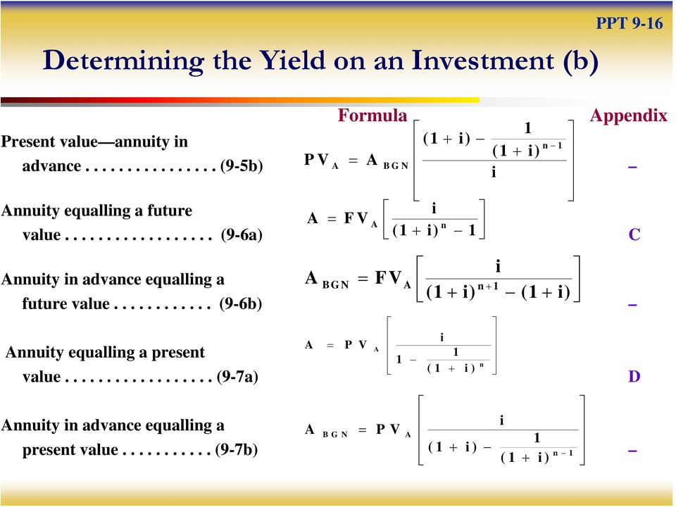 ................. (9-6a) (1 + i) 1 C i Annuity in advance equalling a A = FV BGN A (1 + i) n 1 (1 + i) future value.