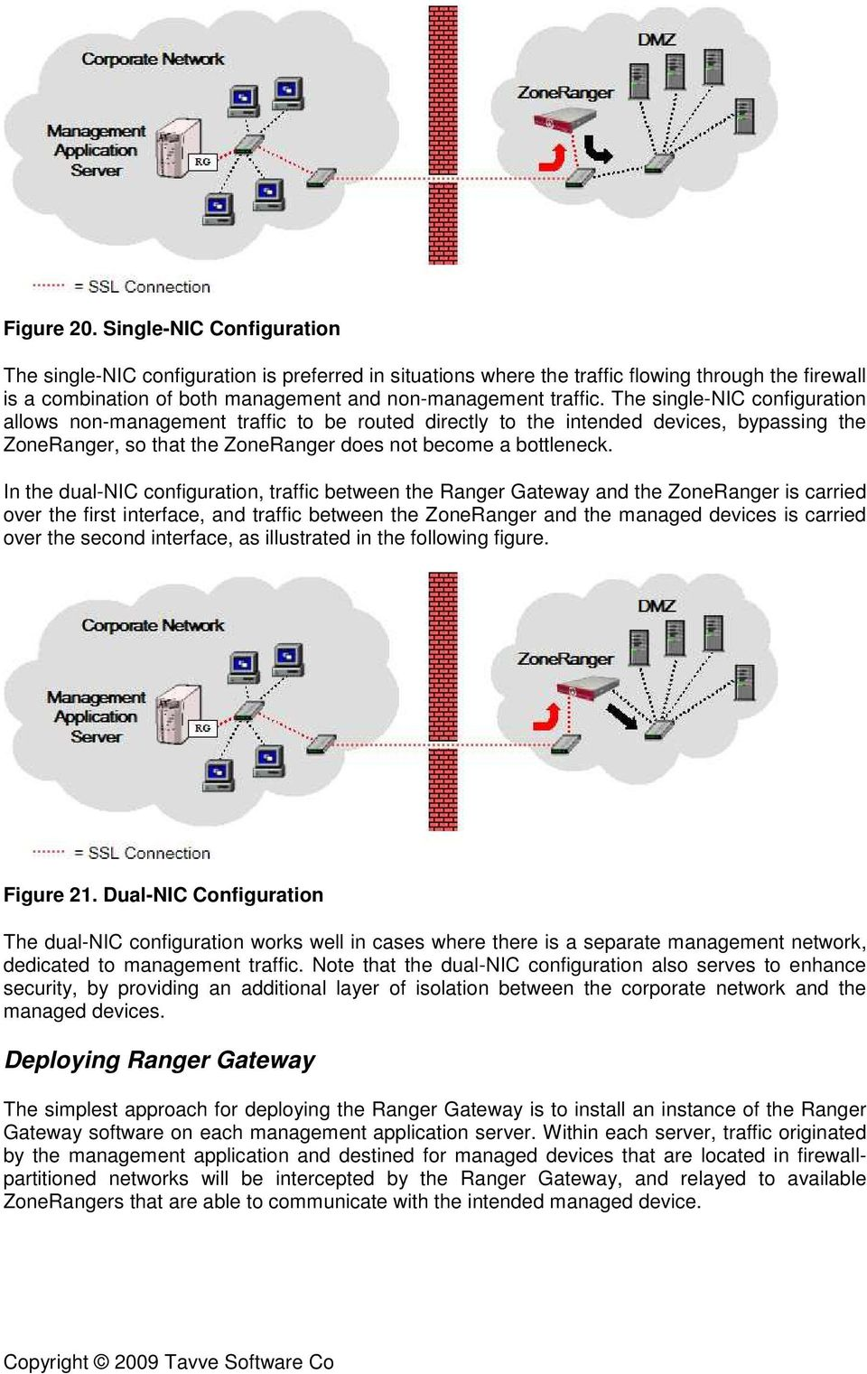 The single-nic configuration allows non-management traffic to be routed directly to the intended devices, bypassing the ZoneRanger, so that the ZoneRanger does not become a bottleneck.