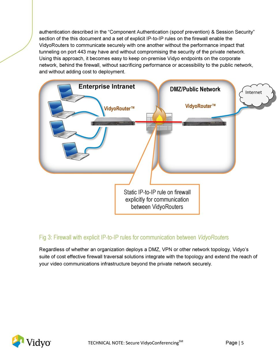 Using this approach, it becomes easy to keep on-premise Vidyo endpoints on the corporate network, behind the firewall, without sacrificing performance or accessibility to the public network, and