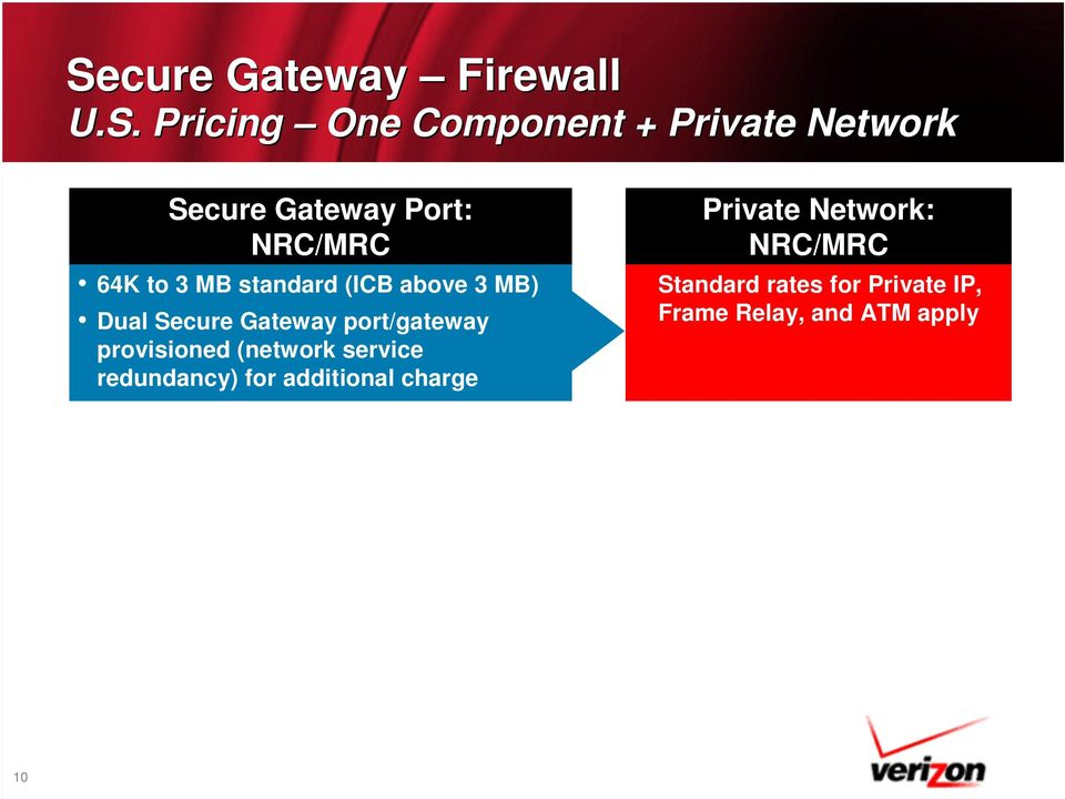 port/gateway provisioned (network service redundancy) for additional charge