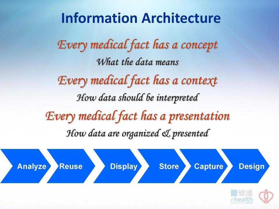 be interpreted Every medical fact has a presentation How data