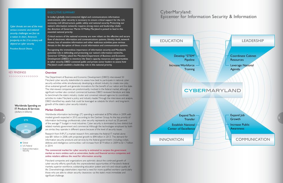priority. Executive Summary In today s globally interconnected digital and communications information environment, cyber security is necessary to ensure critical support for the U.S. economy, civil infrastructure, public safety and national security.