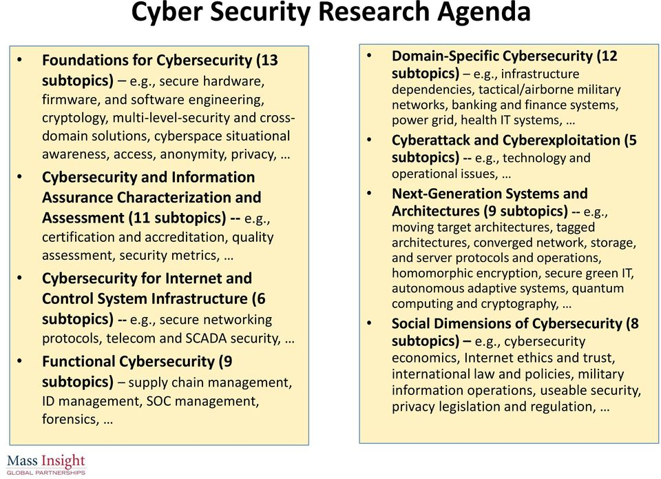 , secure hardware, firmware, and software engineering, cryptology, multi-level-security and crossdomain solutions, cyberspace situational awareness, access, anonymity, privacy, Cybersecurity and