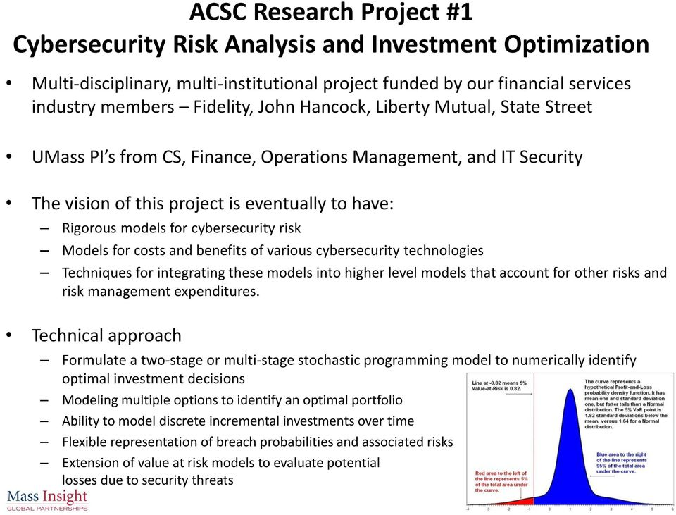 Models for costs and benefits of various cybersecurity technologies Techniques for integrating these models into higher level models that account for other risks and risk management expenditures.