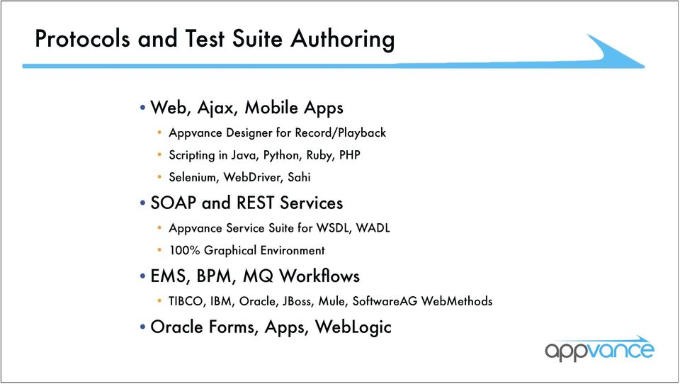 REST Services Appvance Service Suite for WSDL, WADL 100% Graphical Environment EMS, BPM,