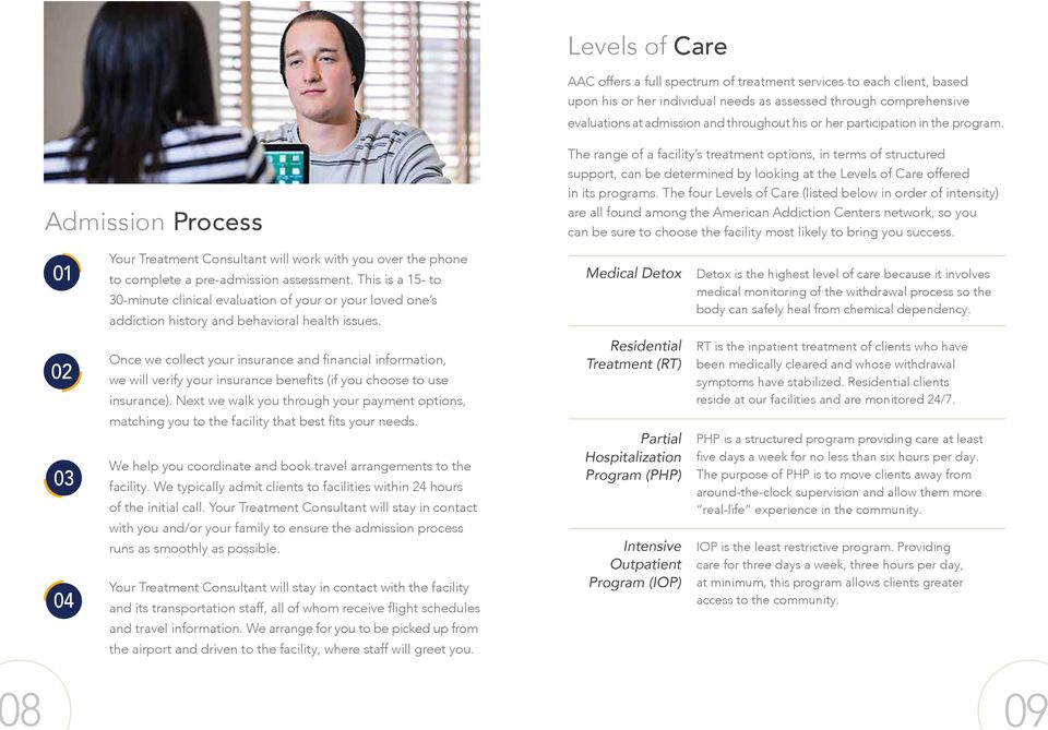Admission Process The range of a facility s treatment options, in terms of structured support, can be determined by looking at the Levels of Care offered in its programs.