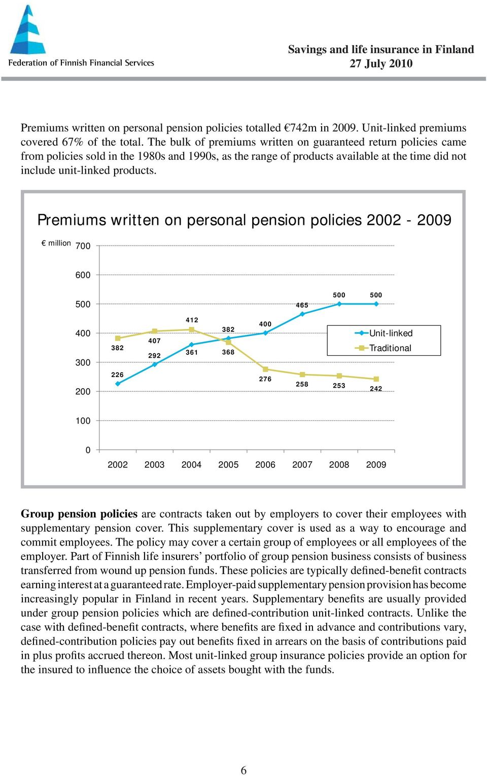Premiums written on personal pension policies i 2002-2009 million 700 600 500 465 500 500 400 300 200 382 226 407 292 412 361 382 368 400 276 258 253 Unit-linked Traditional 242 100 0 2002 2003 2004