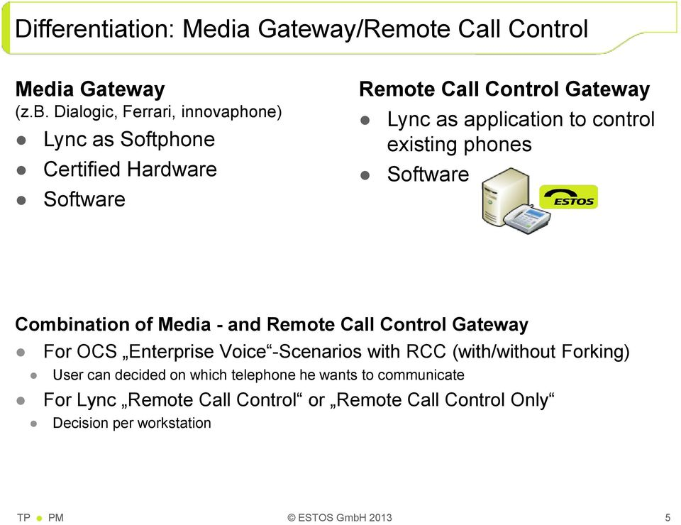 application to control existing phones Software Combination of Media - and Remote Call Control Gateway For OCS Enterprise