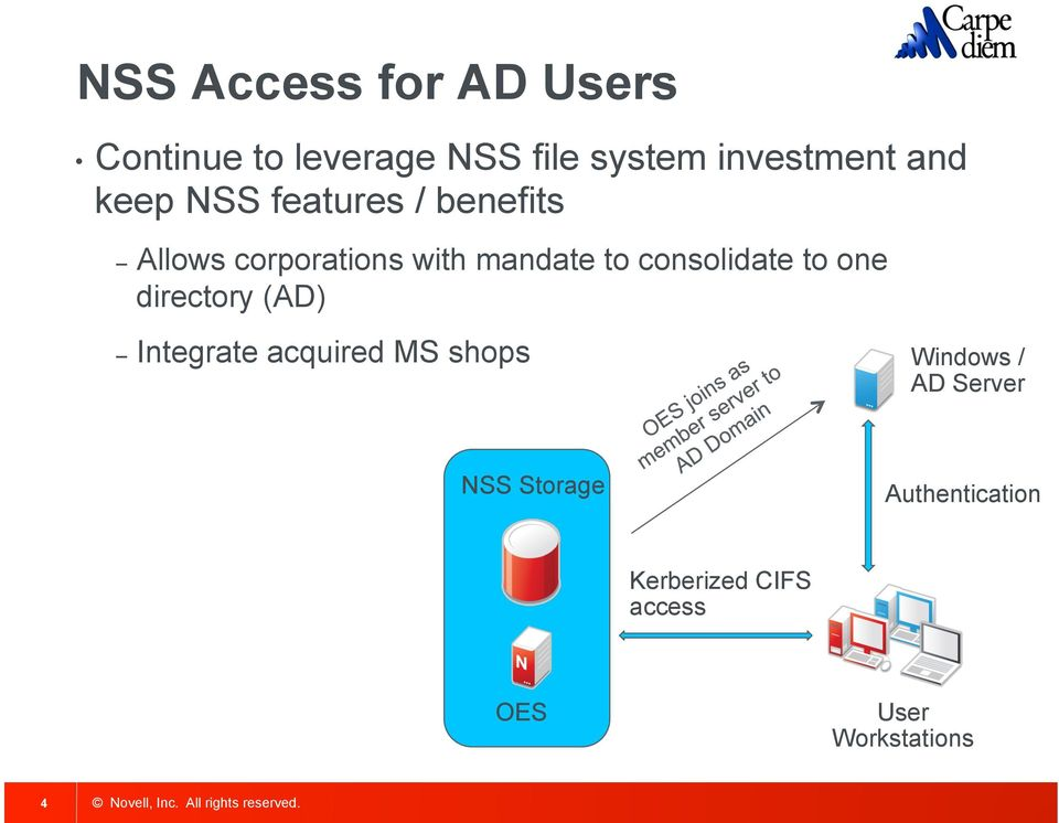 consolidate to one directory (AD) Integrate acquired MS shops Windows /