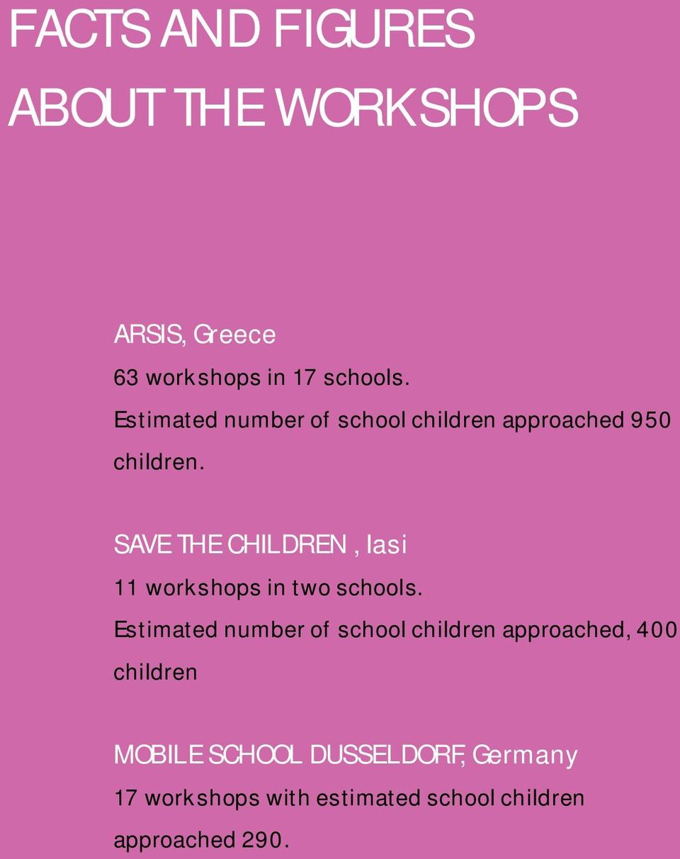 SAVE THE CHILDREN, Iasi 11 workshops in two schools.