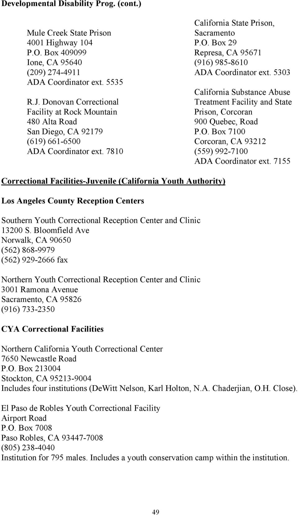 Box 29 Represa, CA 95671 (916) 985-8610 ADA Coordinator ext. 5303 California Substance Abuse Treatment Facility and State Prison, Corcoran 900 Quebec, Road P.O.