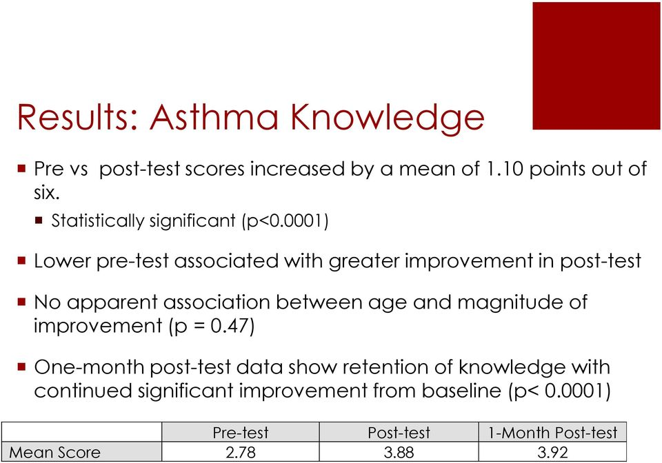 0001) Lower pre-test associated with greater improvement in post-test No apparent association between age and