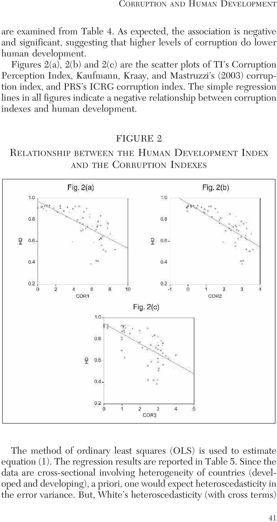 The simple regression lines in all figures indicate a negative relationship between corruption indexes and human development.
