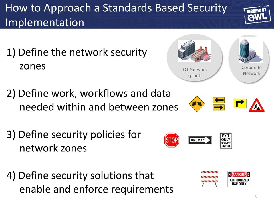 workflows and data needed within and between zones 3) Define security