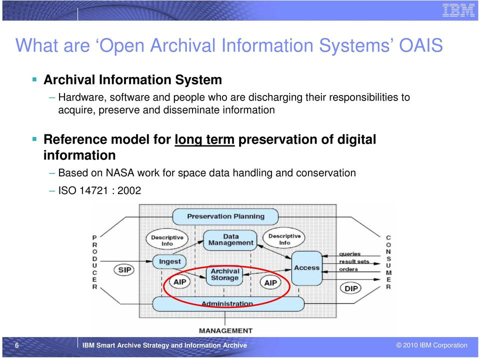 Reference model for long term preservation of digital information Based on NASA work for space data