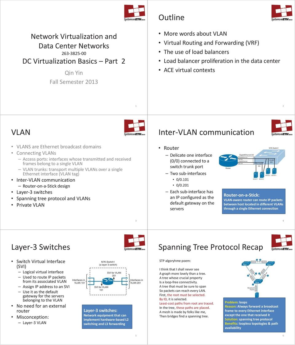 whose transmitted and received frames belong to a single VLAN VLAN trunks: transport multiple VLANs over a single Ethernet interface (VLAN tag) Inter-VLAN communication Router-on-a-Stick design