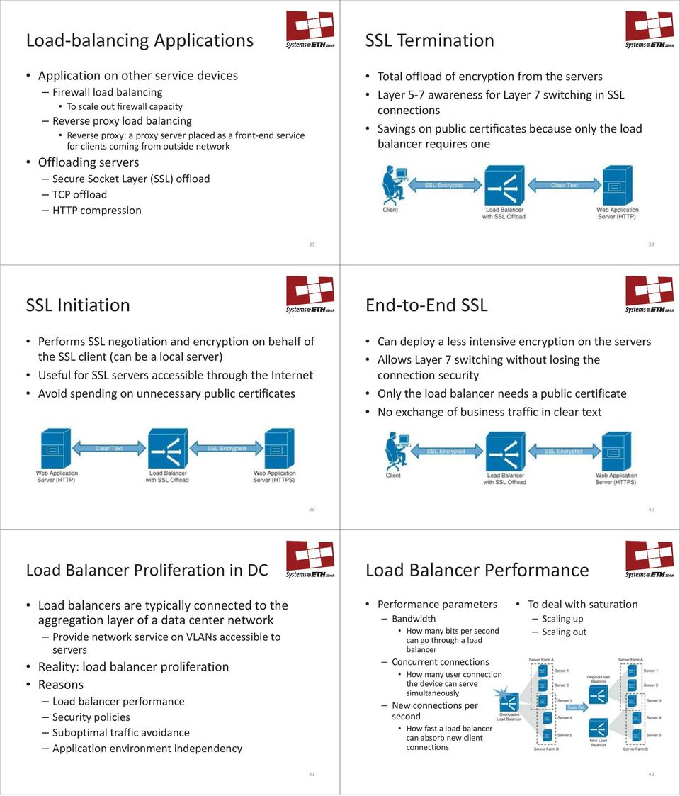 servers Layer 5-7 awareness for Layer 7 switching in SSL connections Savings on public certificates because only the load balancer requires one 37 38 SSL Initiation Performs SSL negotiation and