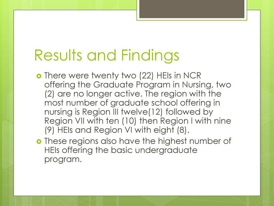 The region with the most number of graduate school offering in nursing is Region III twelve(12) followed