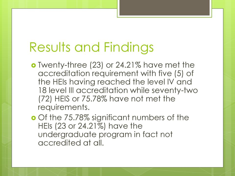 level IV and 18 level III accreditation while seventy-two (72) HEIS or 75.