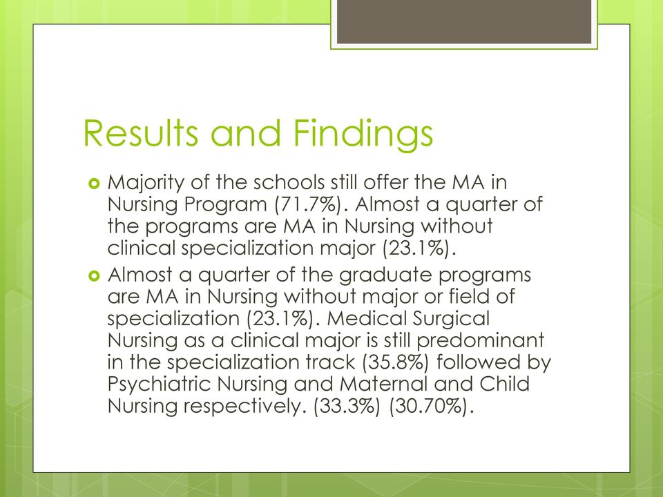 Almost a quarter of the graduate programs are MA in Nursing without major or field of specialization (23.1%).