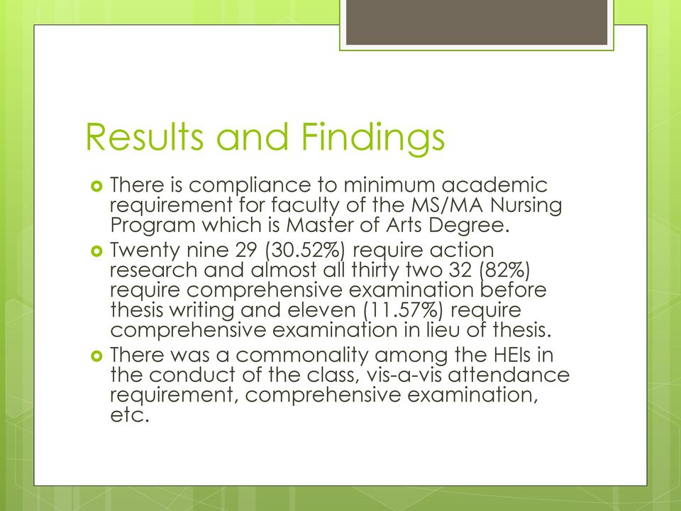 52%) require action research and almost all thirty two 32 (82%) require comprehensive examination before thesis writing