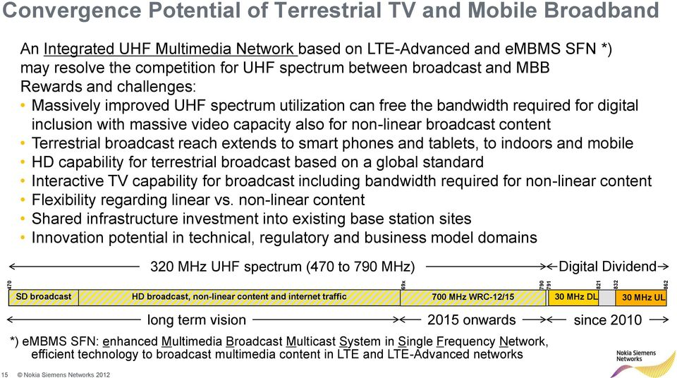 non-linear broadcast content Terrestrial broadcast reach extends to smart phones and tablets, to indoors and mobile HD capability for terrestrial broadcast based on a global standard Interactive TV