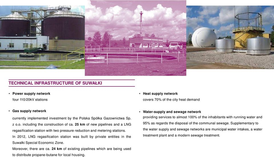 In 2012, LNG regasification station was built by private entities in the Suwalki Special Economic Zone. Moreover, there are ca.