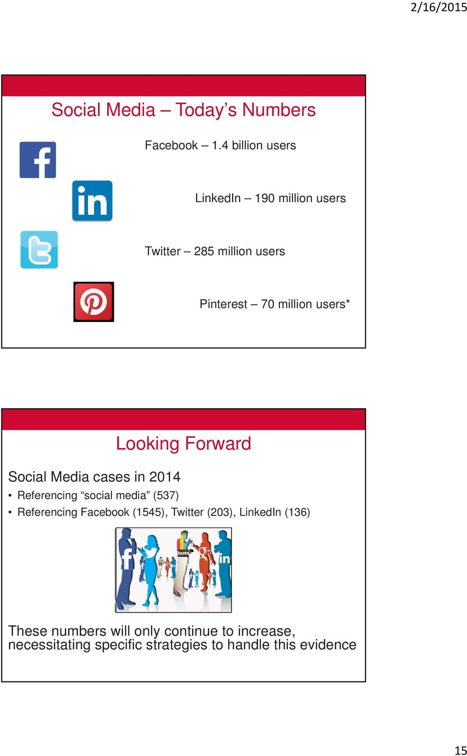 users* Social Media cases in 2014 Looking Forward Referencing social media (537) Referencing