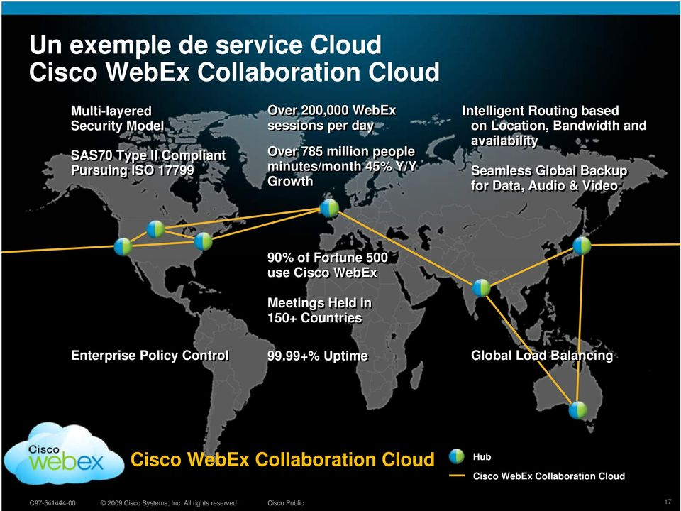 Bandwidth and availability Seamless Global Backup for Data, Audio & Video 90% of Fortune 500 use Cisco WebEx Meetings Held in 150+