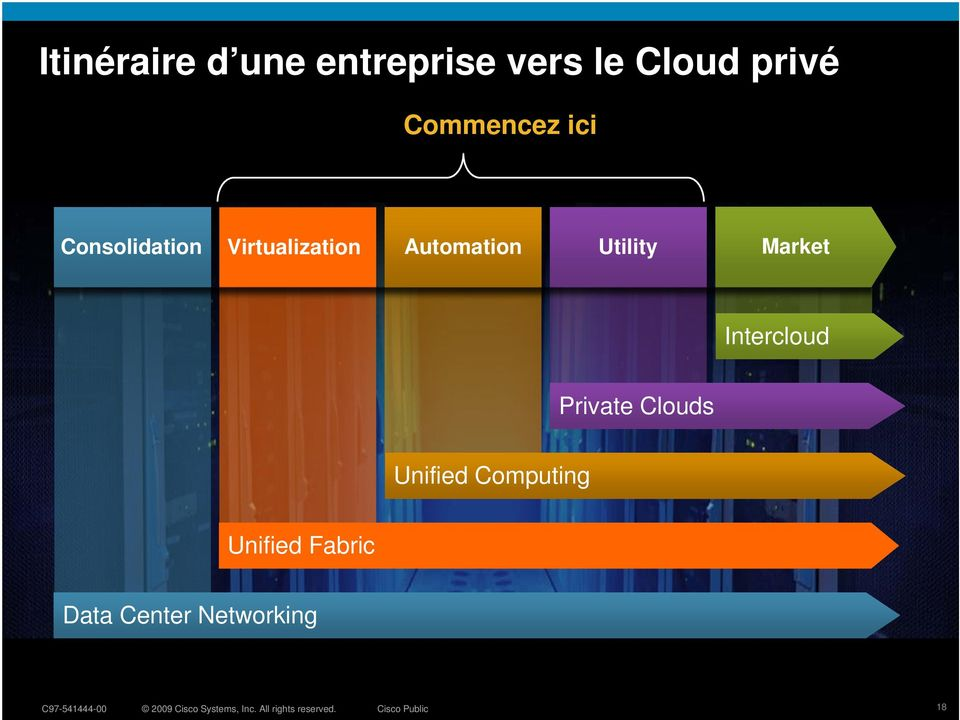 Automation Utility Market Intercloud Private