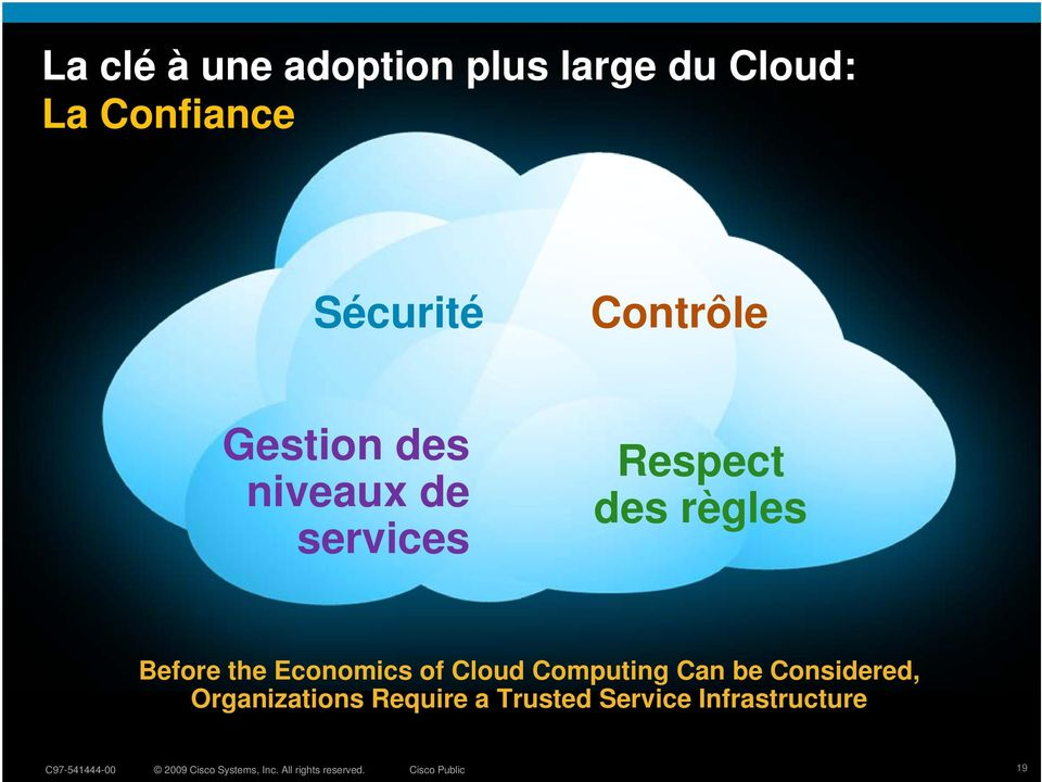 des règles Before the Economics of Cloud Computing Can be