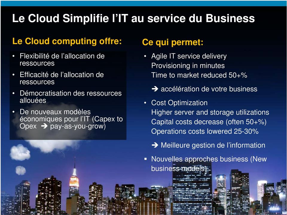 service delivery Provisioning in minutes Time to market reduced 50+% accélération de votre business Cost Optimization Higher server and storage