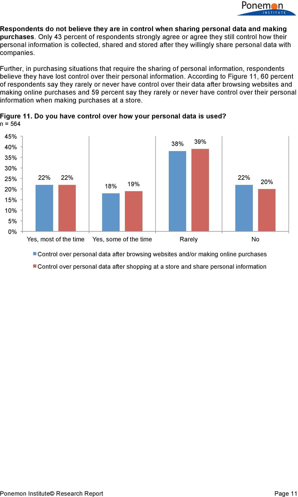 Further, in purchasing situations that require the sharing of personal information, respondents believe they have lost control over their personal information.