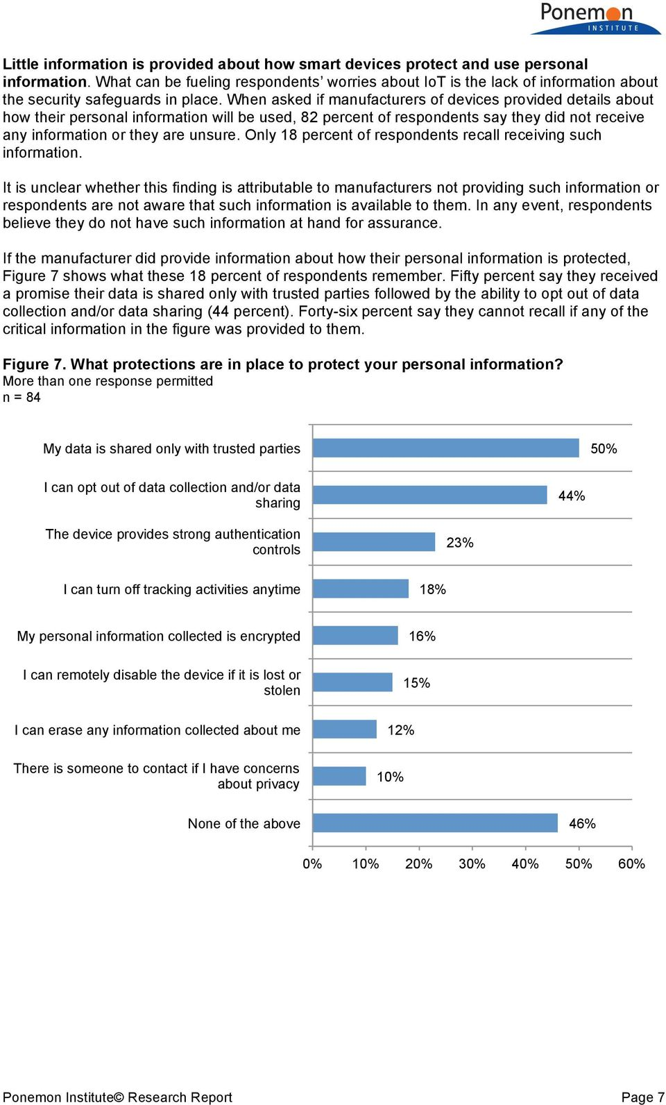 When asked if manufacturers of devices provided details about how their personal information will be used, 82 percent of respondents say they did not receive any information or they are unsure.