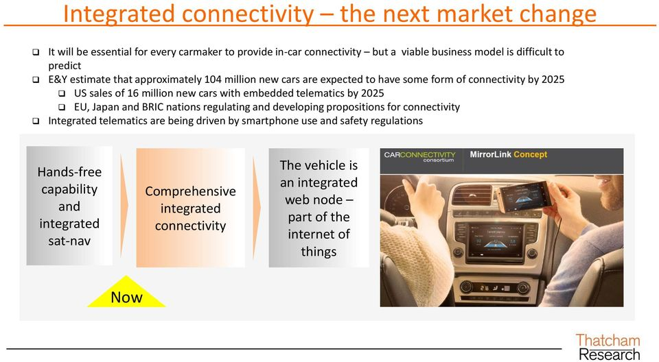 telematics by 2025 EU, Japan and BRIC nations regulating and developing propositions for connectivity Integrated telematics are being driven by smartphone use and