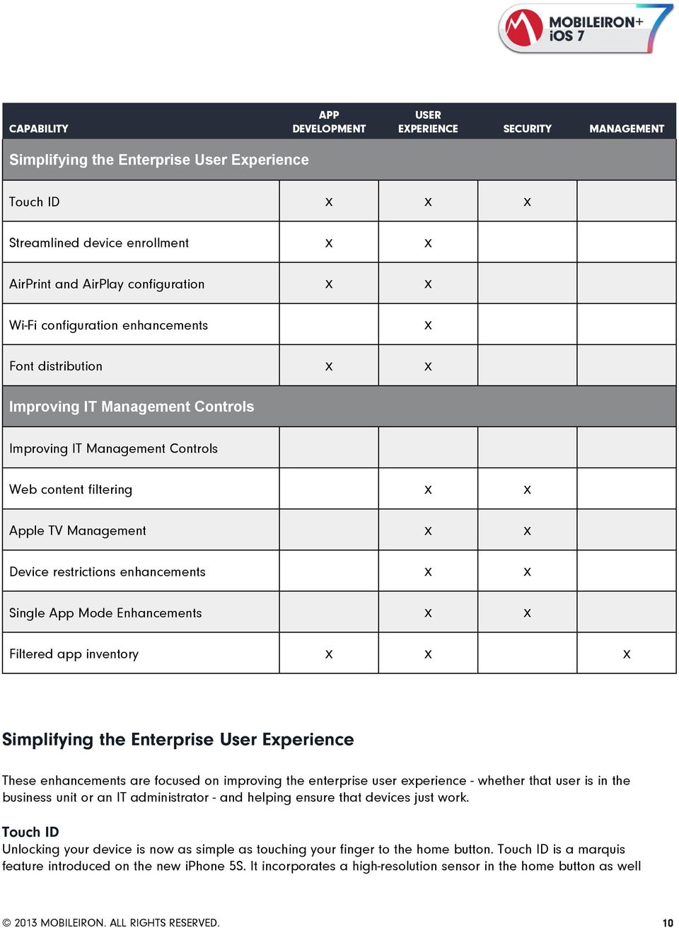 x x Single App Mode Enhancements x x Filtered app inventory x x x Simplifying the Enterprise User Experience These enhancements are focused on improving the enterprise user experience - whether that