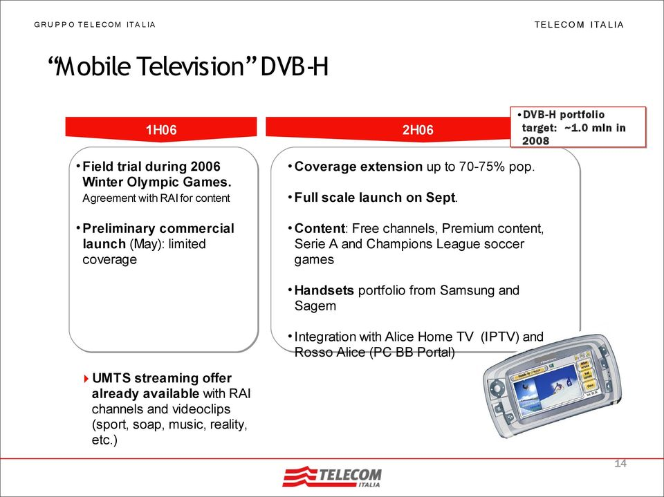 0 mln in 2008 Coverage extension up to 70-75% pop. Full scale launch on Sept.