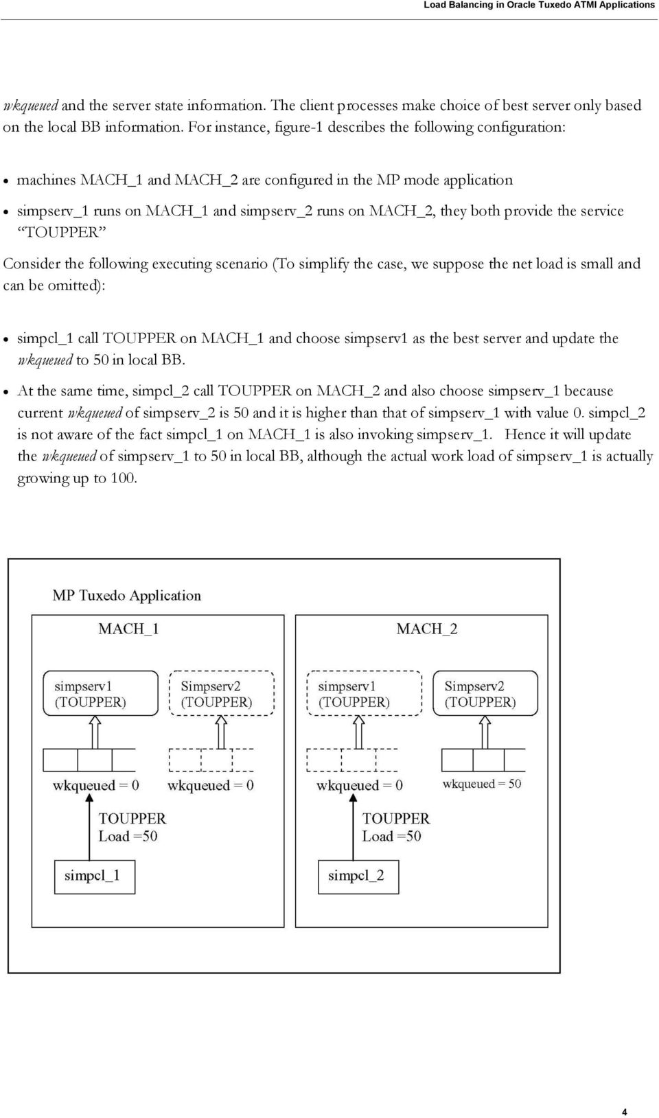 An Oracle White Paper July Load Balancing in Oracle Tuxedo
