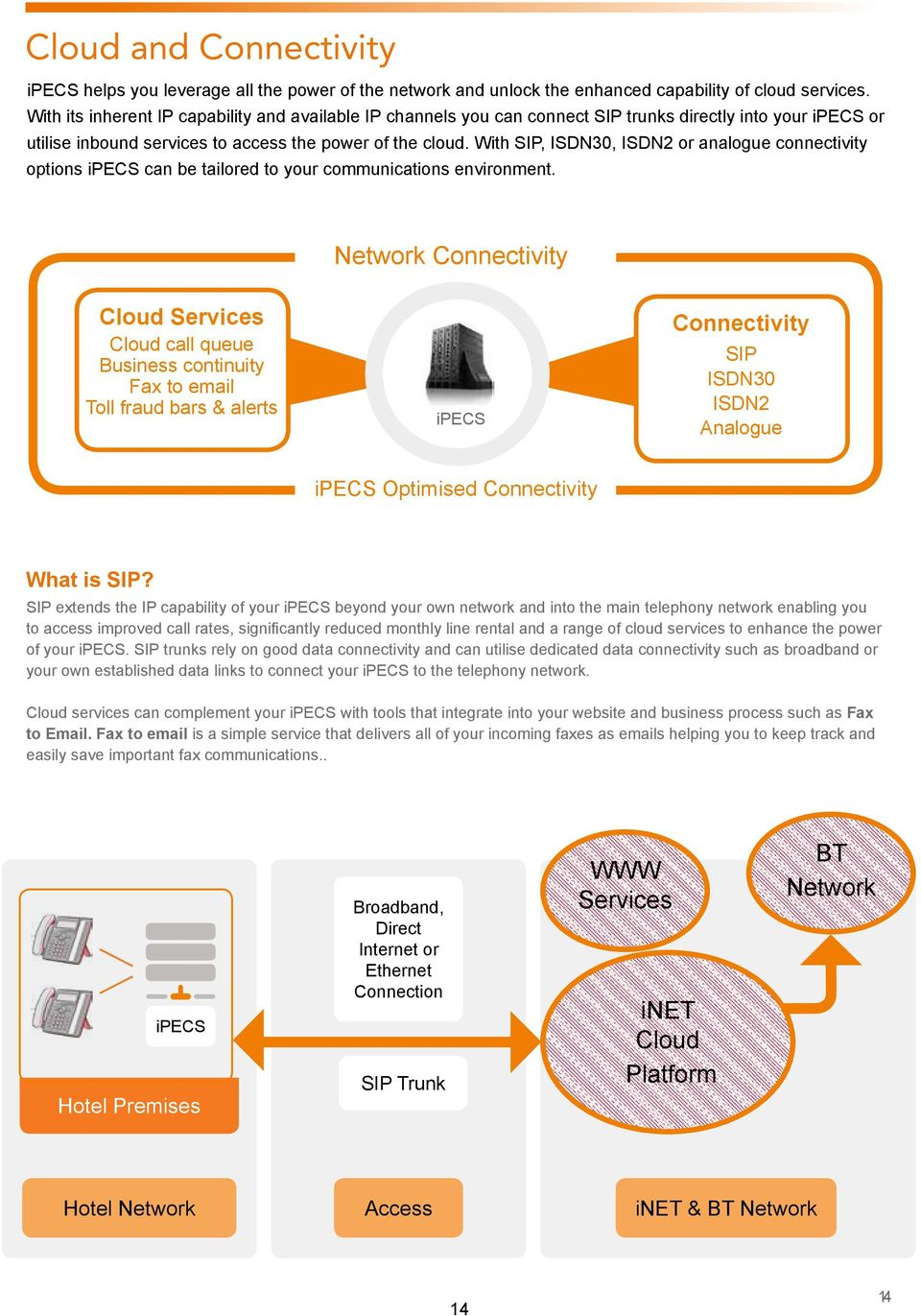 With SIP, ISDN30, ISDN2 or analogue connectivity options ipecs can be tailored to your communications environment.