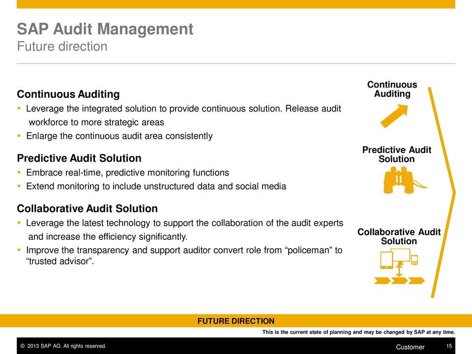 include unstructured data and social media Collaborative Audit Solution Leverage the latest technology to support the collaboration of the audit experts and increase the efficiency significantly.