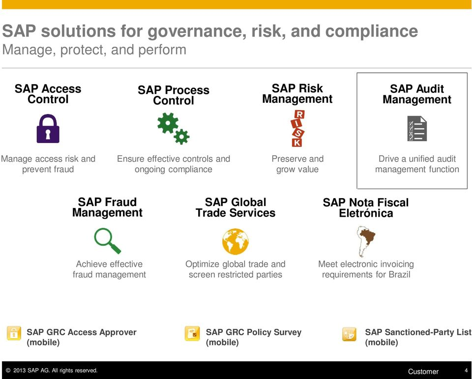 SAP Global Trade Services SAP Nota Fiscal Eletrónica Achieve effective fraud management Optimize global trade and screen restricted parties Meet electronic invoicing
