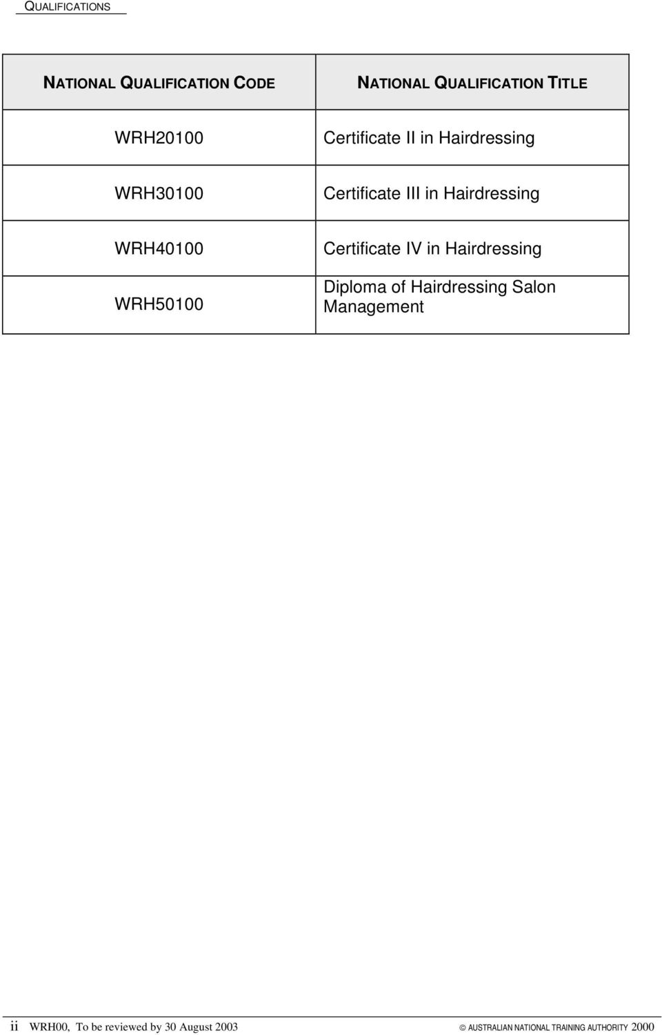 WRH50100 Certificate IV in Hairdressing Diploma of Hairdressing Salon Management