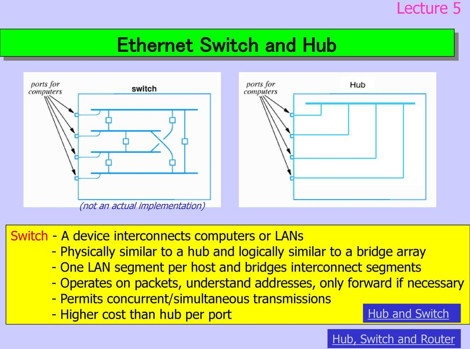 host and bridges interconnect segments - Operates on packets, understand addresses, only forward if necessary