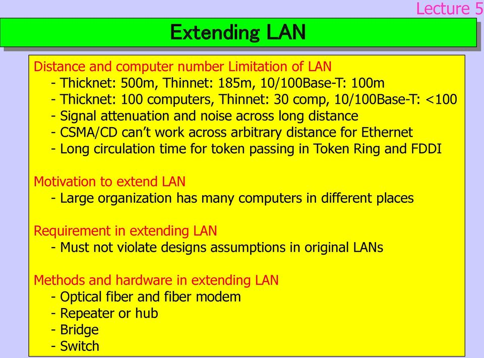 time for token passing in Token Ring and FDDI Motivation to extend LAN - Large organization has many computers in different places Requirement in extending LAN