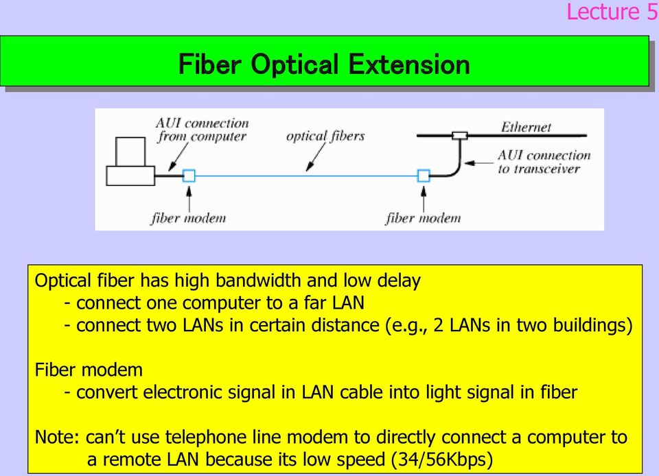 , 2 LANs in two buildings) Fiber modem - convert electronic signal in LAN cable into light