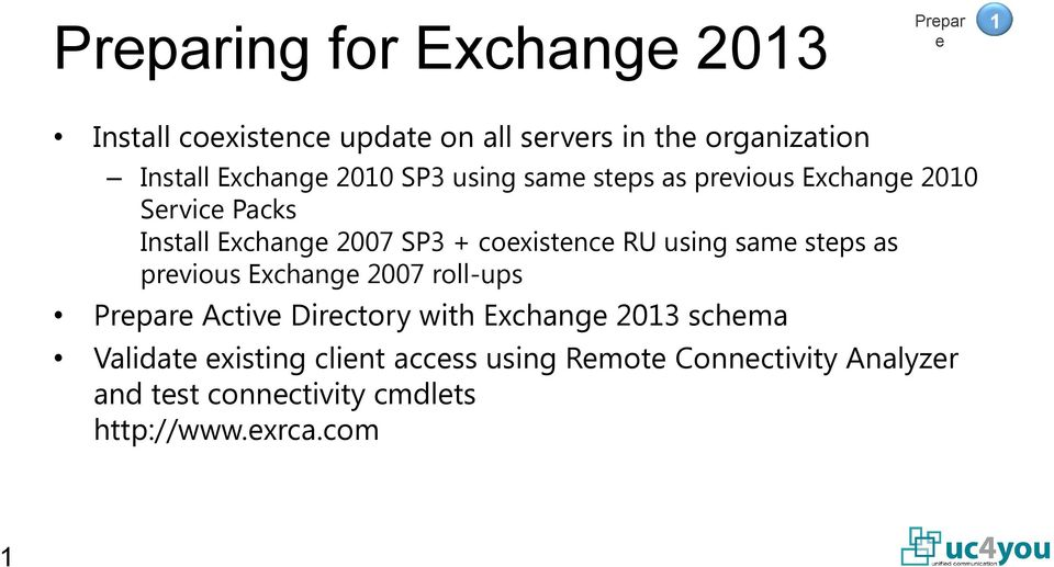 coexistence RU using same steps as previous Exchange 2007 roll-ups Prepare Active Directory with Exchange 2013