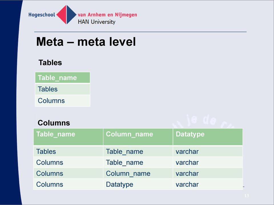 Table_name varchar Columns Table_name varchar