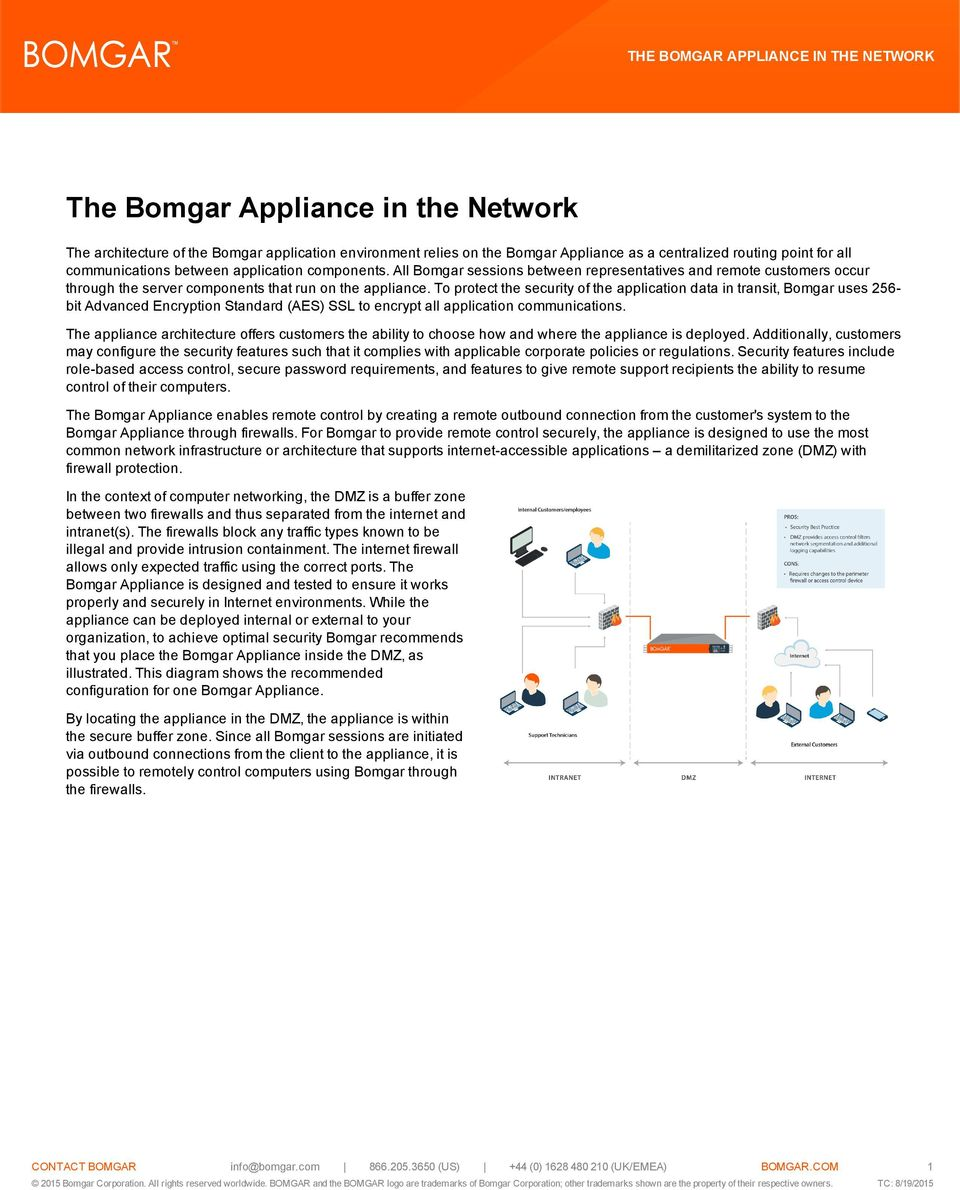 To protect the security of the application data in transit, Bomgar uses 256- bit Advanced Encryption Standard (AES) SSL to encrypt all application communications.